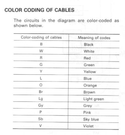 nissan pulsar n15 stereo wiring diagram wiring diagram. Black Bedroom Furniture Sets. Home Design Ideas
